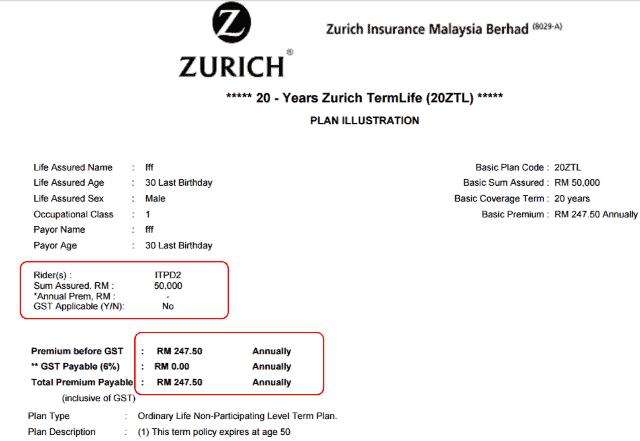 zurich term 20y cheap