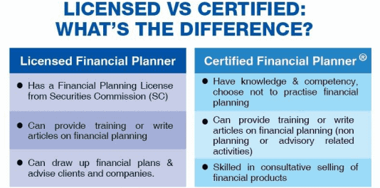 Why We Charge Fees by CF Lieu - Certified Financial Planner Malaysia